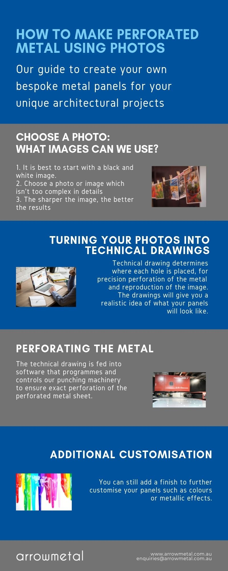 Perforated metal using photos - check out our step by step guide