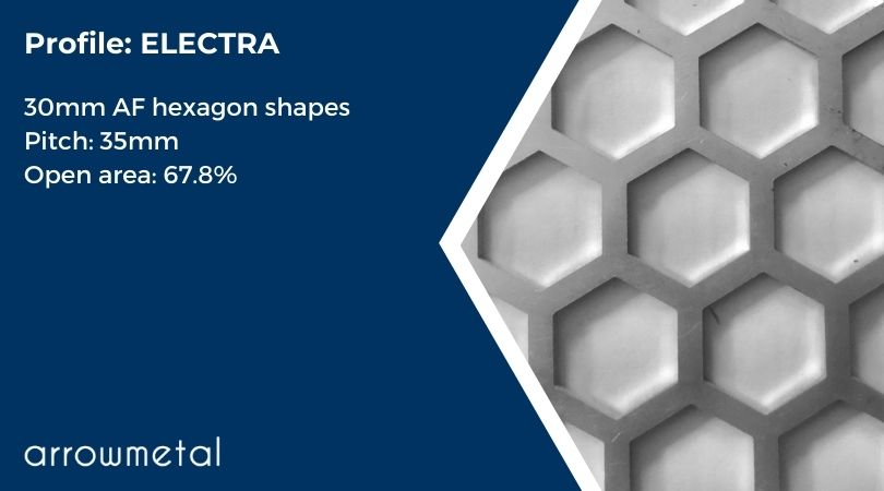 New hexagon perforated metal collection by Arrow Metal - Electra Pattern